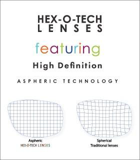 High Definition Aspheric  Lenses